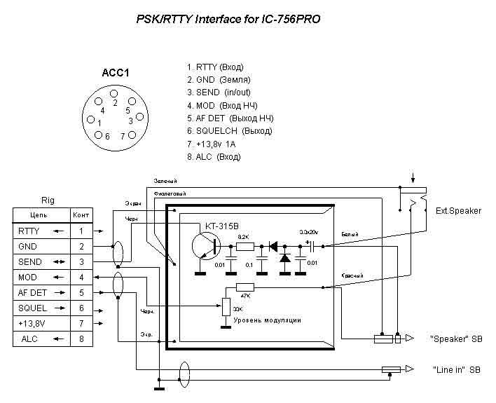 Ft 840 схема - Улучшение